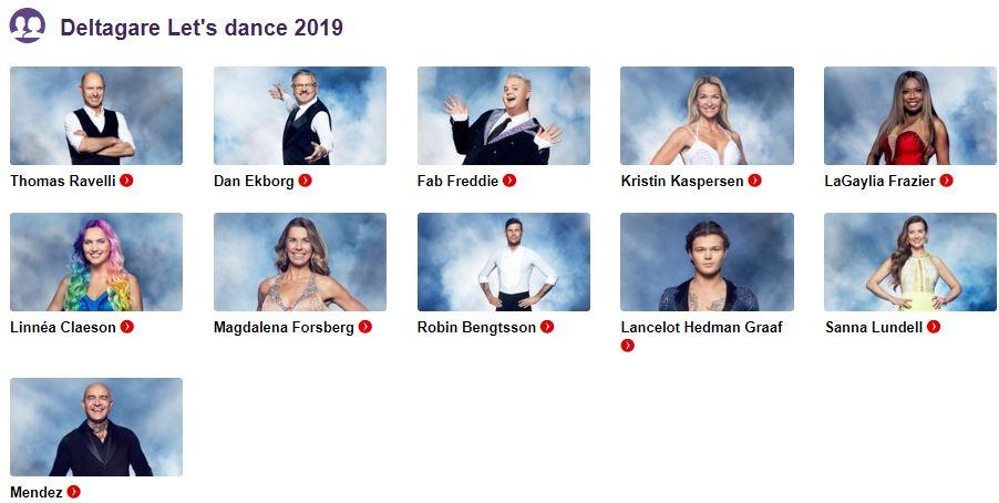 deltagare-lets-dance-2019